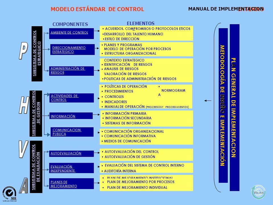 SUBSISTEMA DE CONTROL ESTRATEGICO