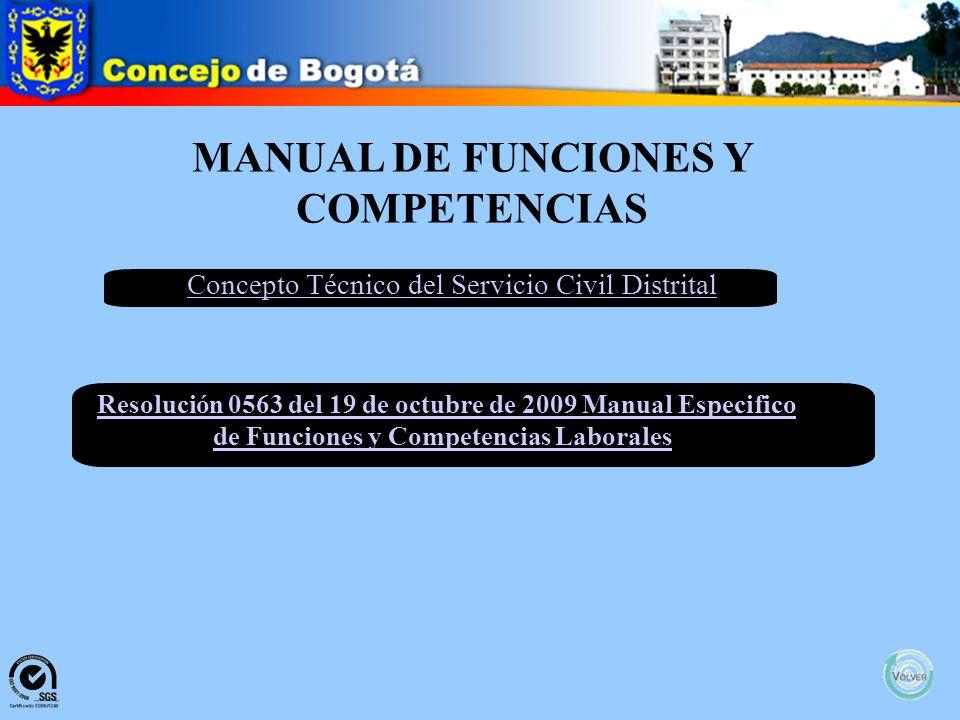 MANUAL DE FUNCIONES Y COMPETENCIAS