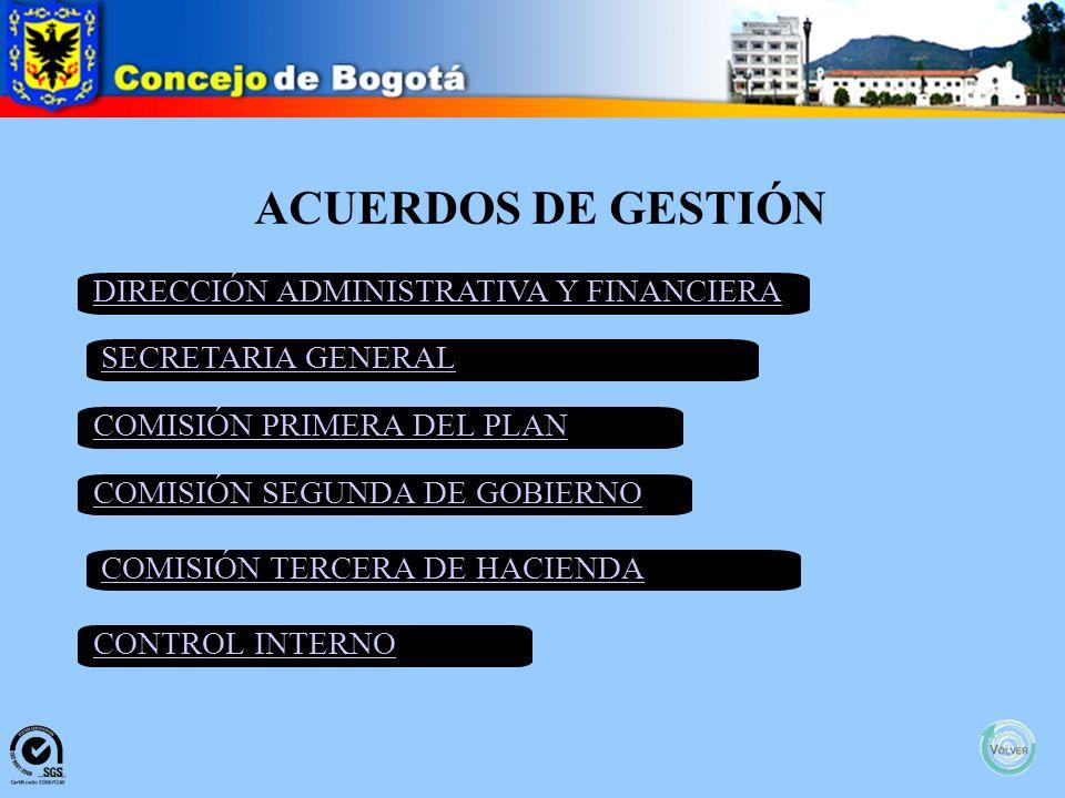 ACUERDOS DE GESTIÓN DIRECCIÓN ADMINISTRATIVA Y FINANCIERA