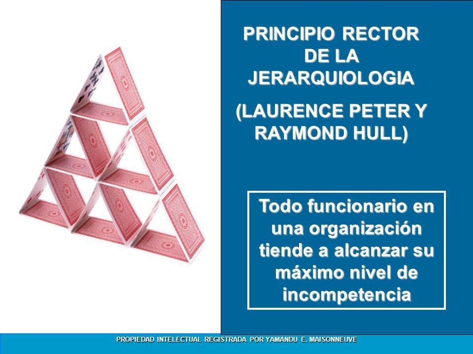 PRINCIPIO RECTOR DE LA JERARQUIOLOGIA (LAURENCE PETER Y RAYMOND HULL)