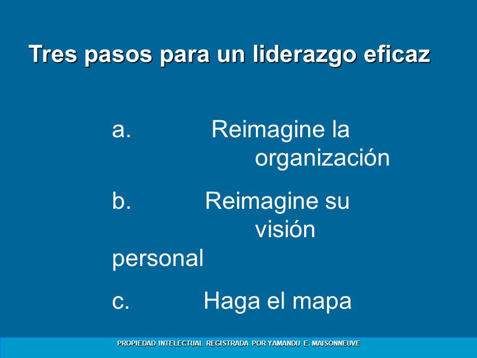 Tres pasos para un liderazgo eficaz