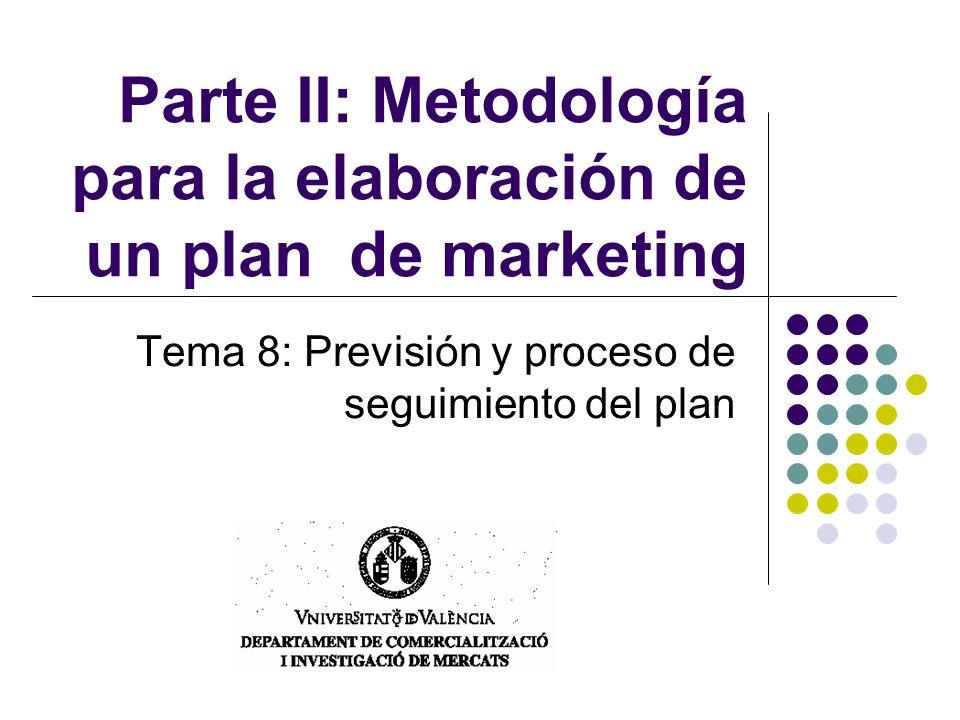 Parte II: Metodología para la elaboración de un plan de marketing