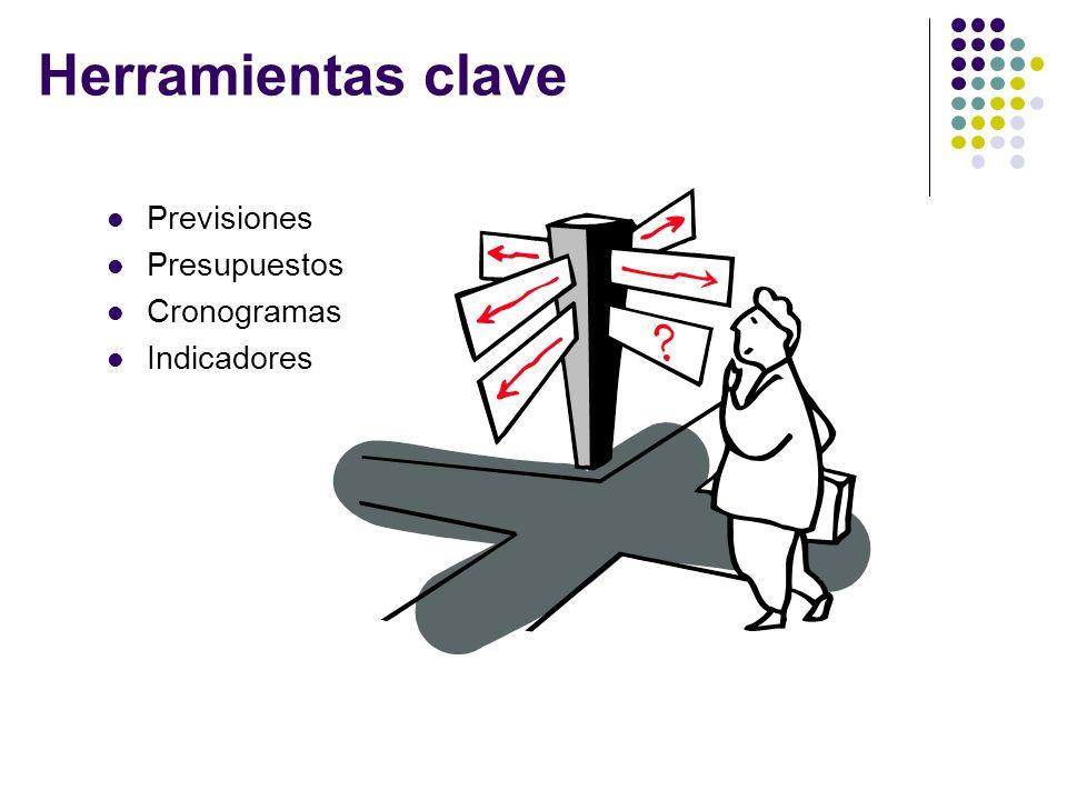 Herramientas clave Previsiones Presupuestos Cronogramas Indicadores