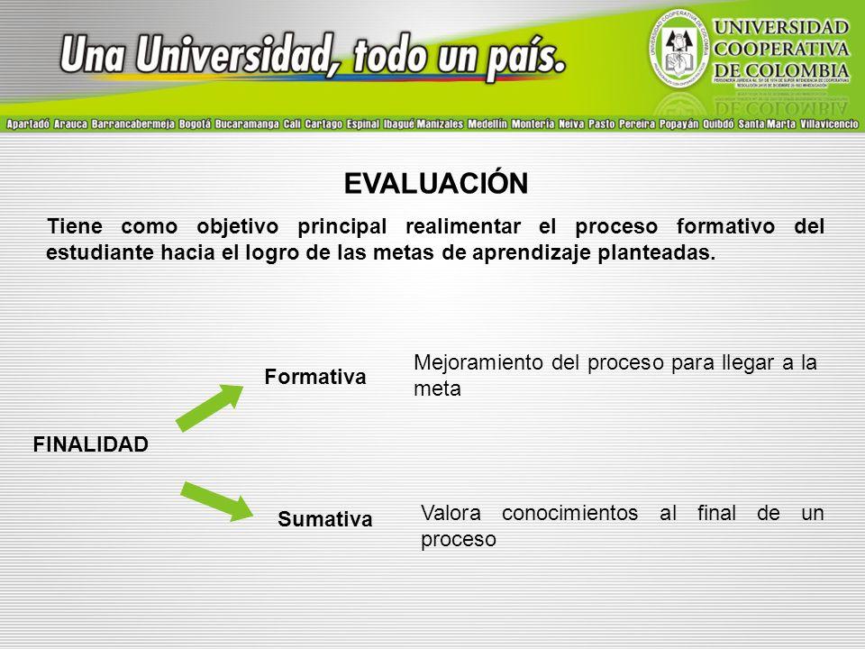 EVALUACIÓN Tiene como objetivo principal realimentar el proceso formativo del estudiante hacia el logro de las metas de aprendizaje planteadas.