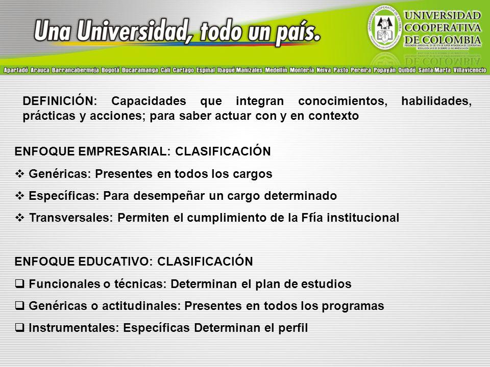 DEFINICIÓN: Capacidades que integran conocimientos, habilidades, prácticas y acciones; para saber actuar con y en contexto