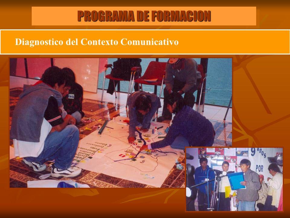 PROGRAMA DE FORMACION Diagnostico del Contexto Comunicativo