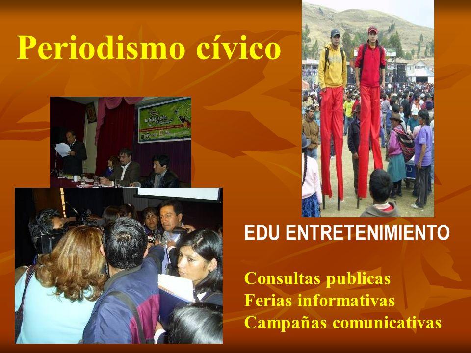 Periodismo cívico EDU ENTRETENIMIENTO Consultas publicas
