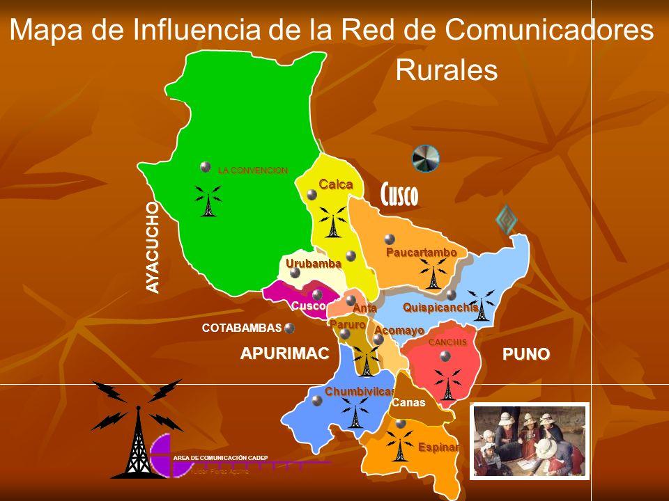 Mapa de Influencia de la Red de Comunicadores