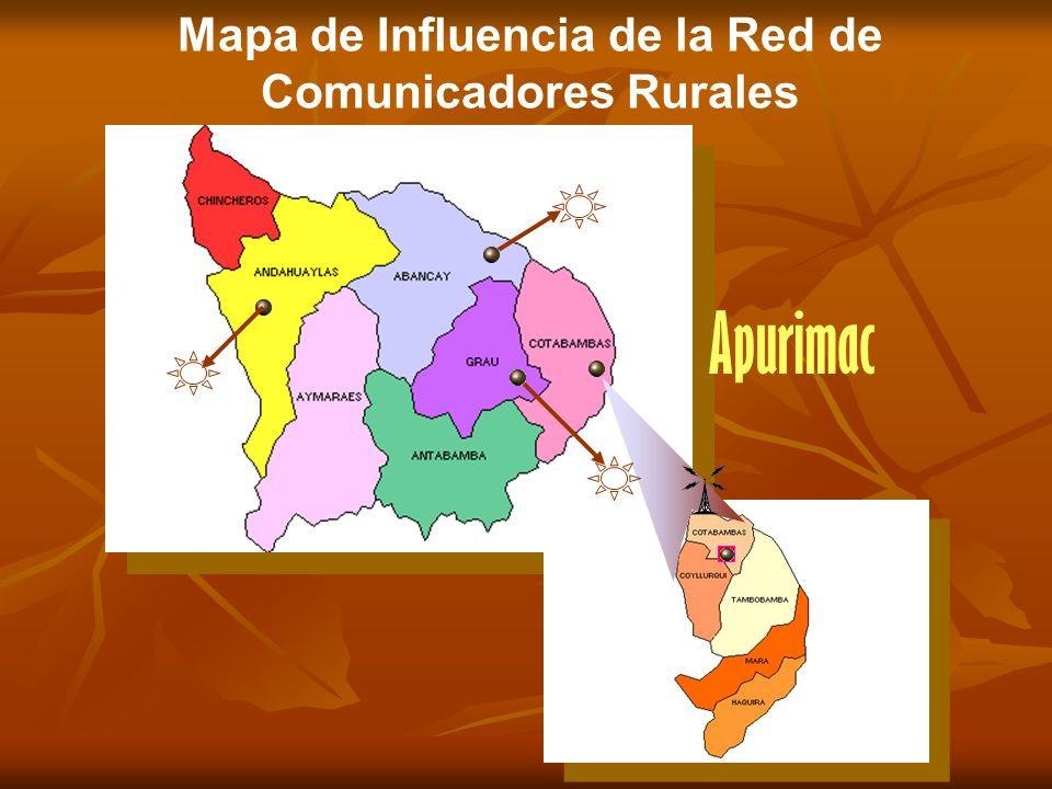 Mapa de Influencia de la Red de Comunicadores Rurales
