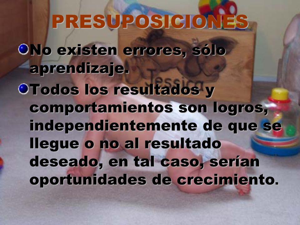 PRESUPOSICIONES No existen errores, sólo aprendizaje.