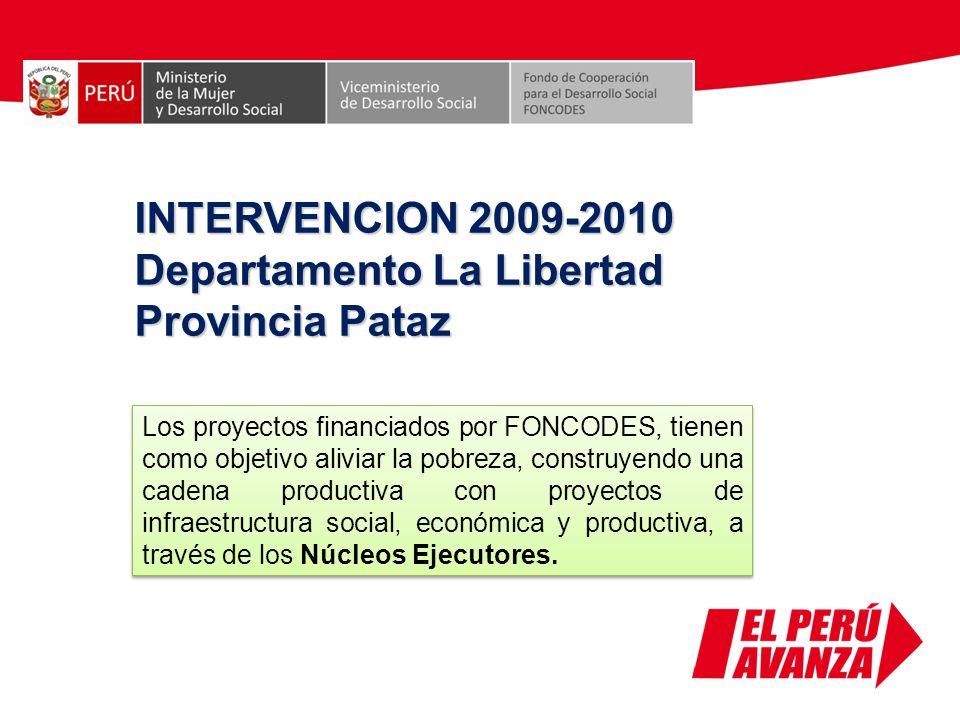 Departamento La Libertad Provincia Pataz