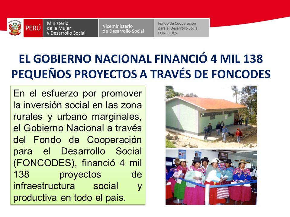 EL GOBIERNO NACIONAL FINANCIÓ 4 MIL 138