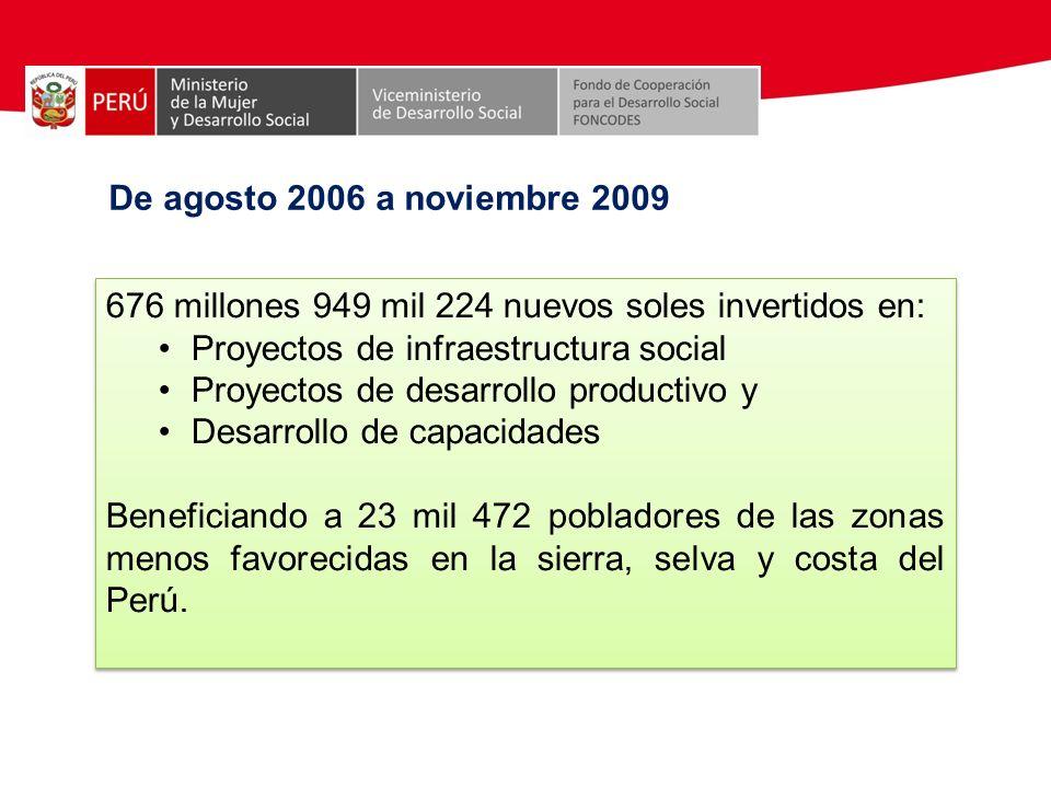 De agosto 2006 a noviembre 2009 676 millones 949 mil 224 nuevos soles invertidos en: Proyectos de infraestructura social.