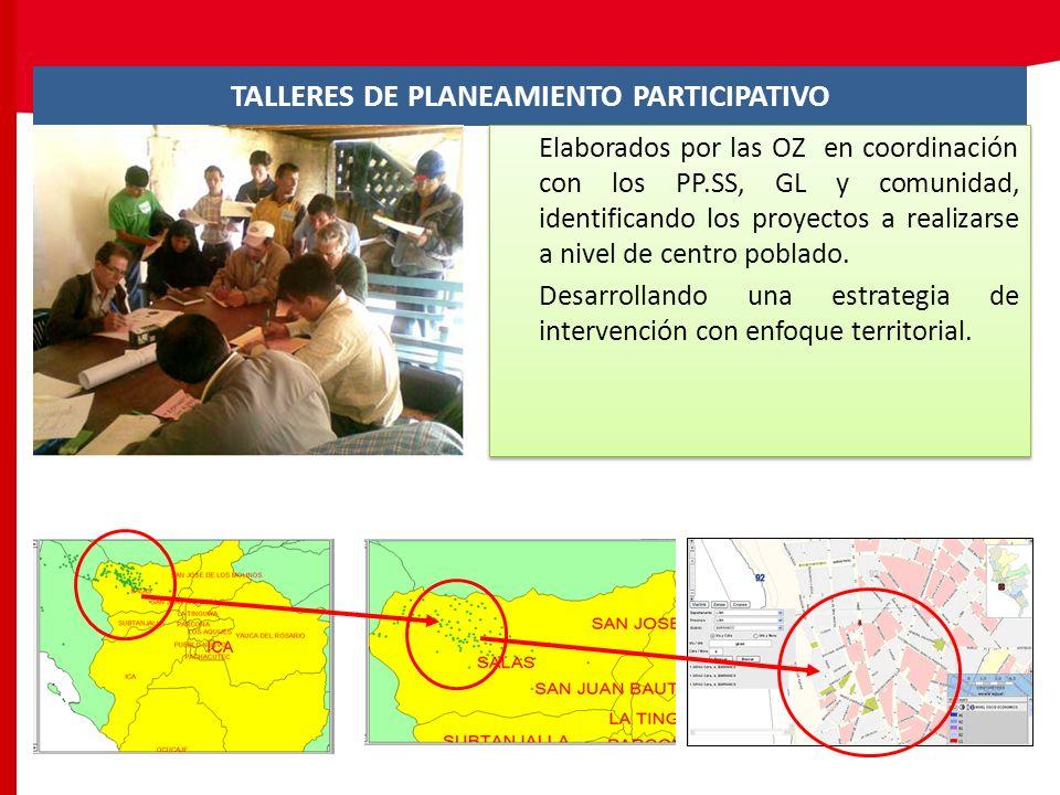 TALLERES DE PLANEAMIENTO PARTICIPATIVO