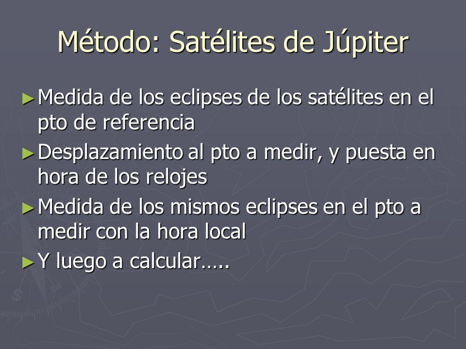 Método: Satélites de Júpiter