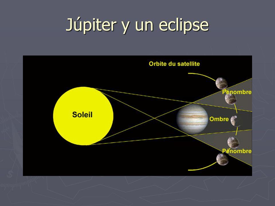Júpiter y un eclipse