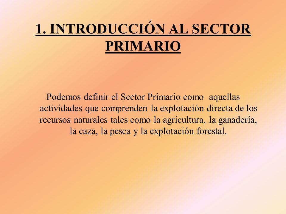 1. INTRODUCCIÓN AL SECTOR PRIMARIO