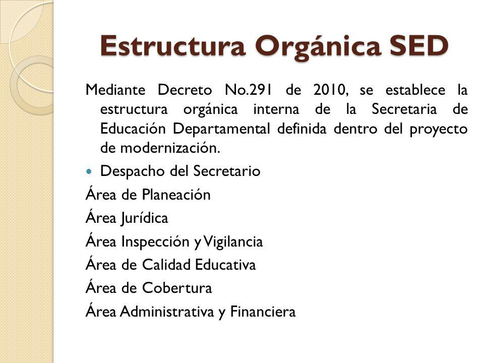Estructura Orgánica SED