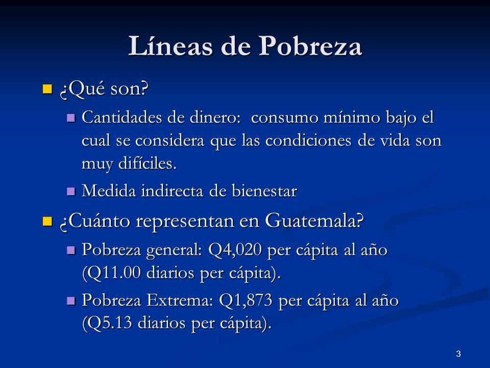 Líneas de Pobreza ¿Qué son ¿Cuánto representan en Guatemala