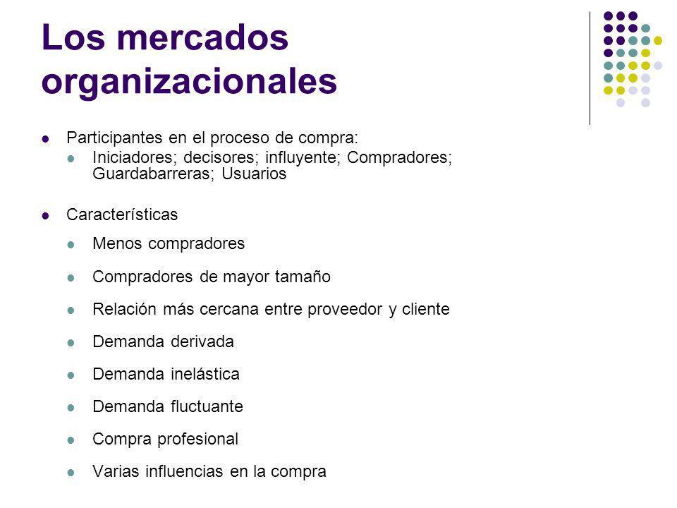 Los mercados organizacionales
