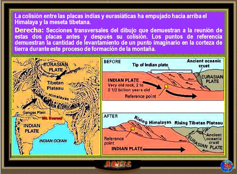 La colisión entre las placas indias y eurasiáticas ha empujado hacia arriba el Himalaya y la meseta tibetana.