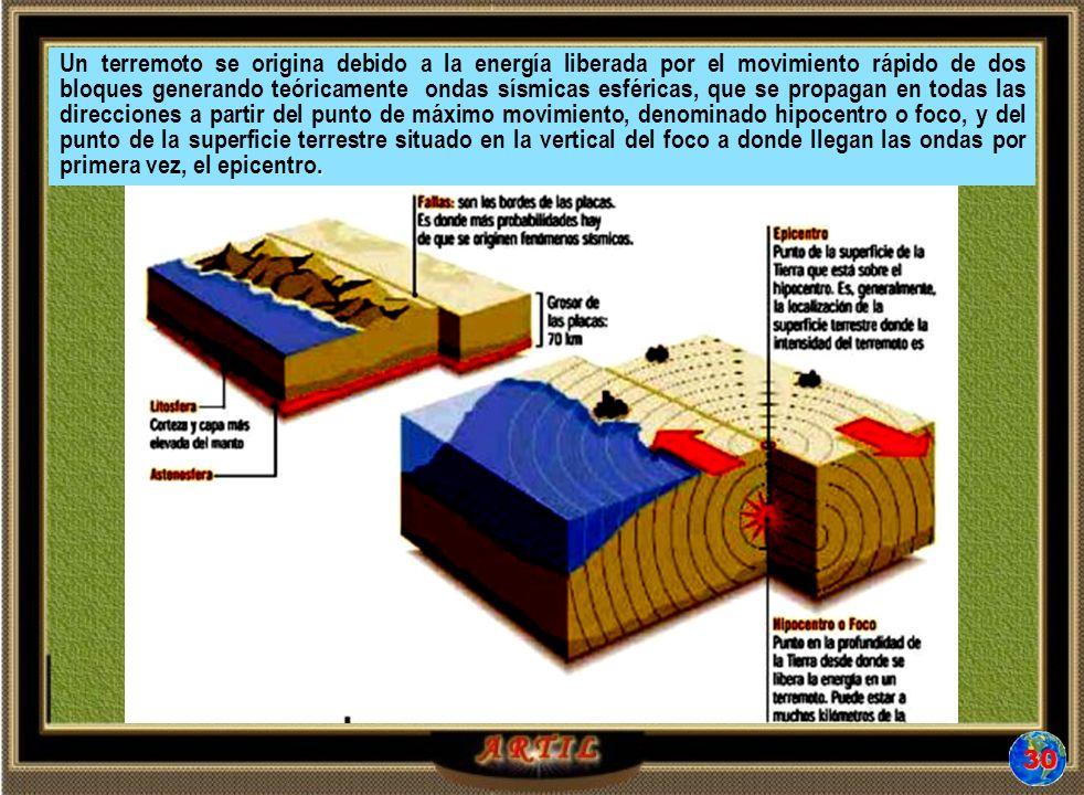 Un terremoto se origina debido a la energía liberada por el movimiento rápido de dos bloques generando teóricamente ondas sísmicas esféricas, que se propagan en todas las direcciones a partir del punto de máximo movimiento, denominado hipocentro o foco, y del punto de la superficie terrestre situado en la vertical del foco a donde llegan las ondas por primera vez, el epicentro.