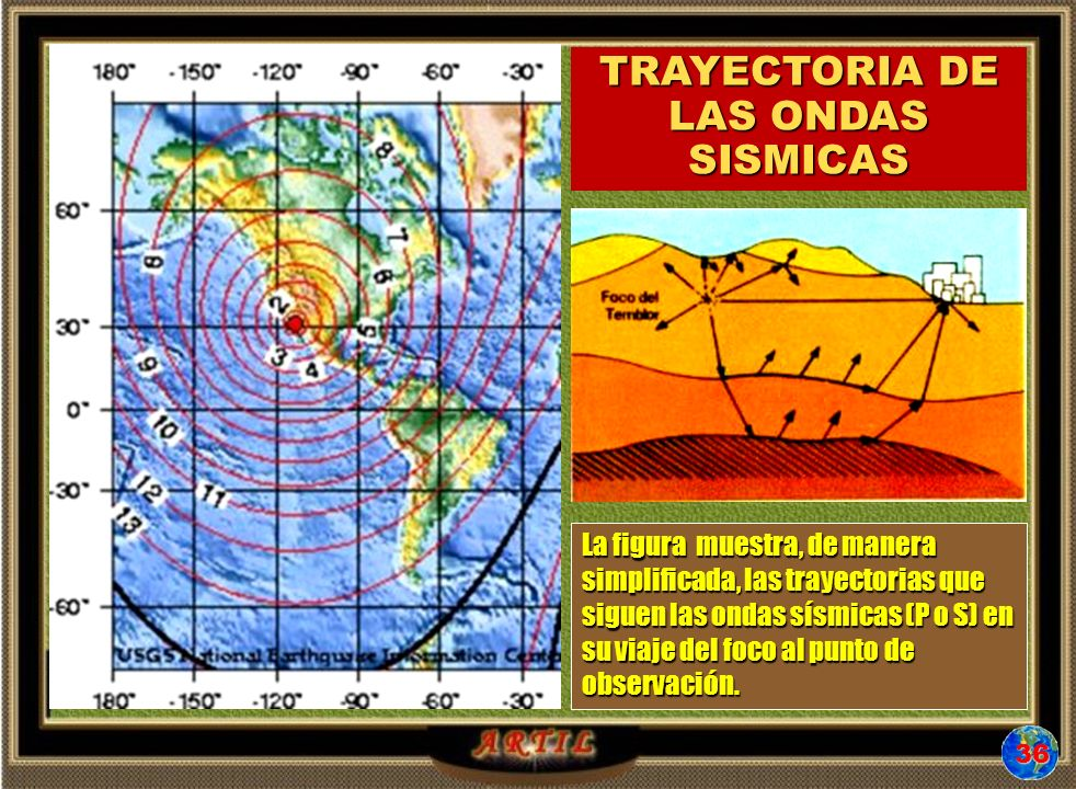 TRAYECTORIA DE LAS ONDAS SISMICAS