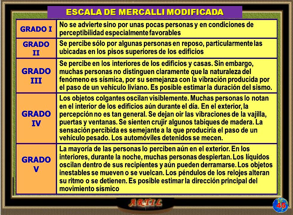 ESCALA DE MERCALLI MODIFICADA