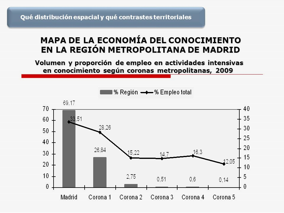 MAPA DE LA ECONOMÍA DEL CONOCIMIENTO