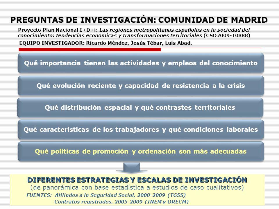 PREGUNTAS DE INVESTIGACIÓN: COMUNIDAD DE MADRID