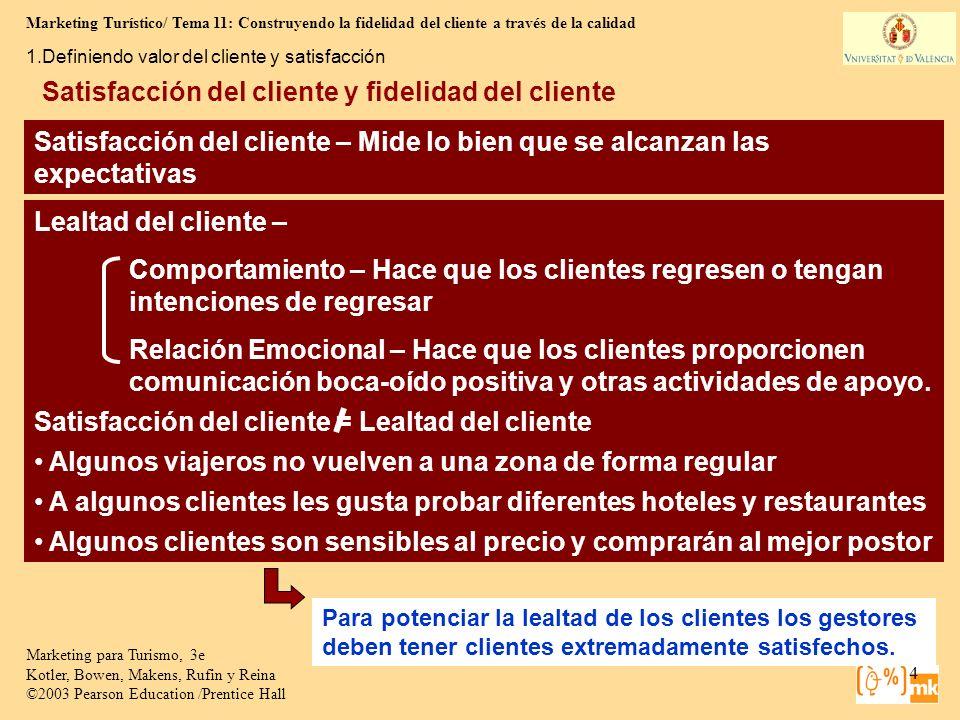 Satisfacción del cliente y fidelidad del cliente