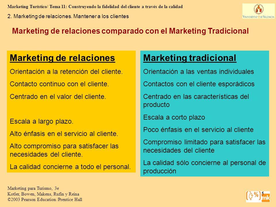 Marketing de relaciones Marketing tradicional