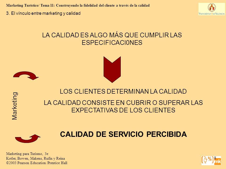 CALIDAD DE SERVICIO PERCIBIDA