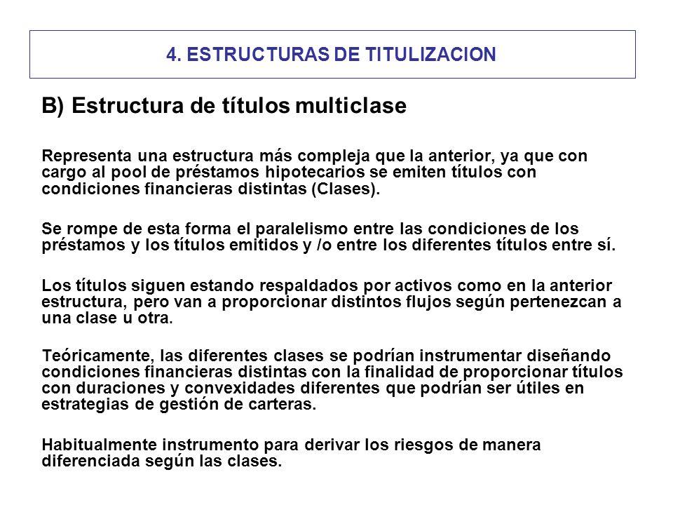 4. ESTRUCTURAS DE TITULIZACION