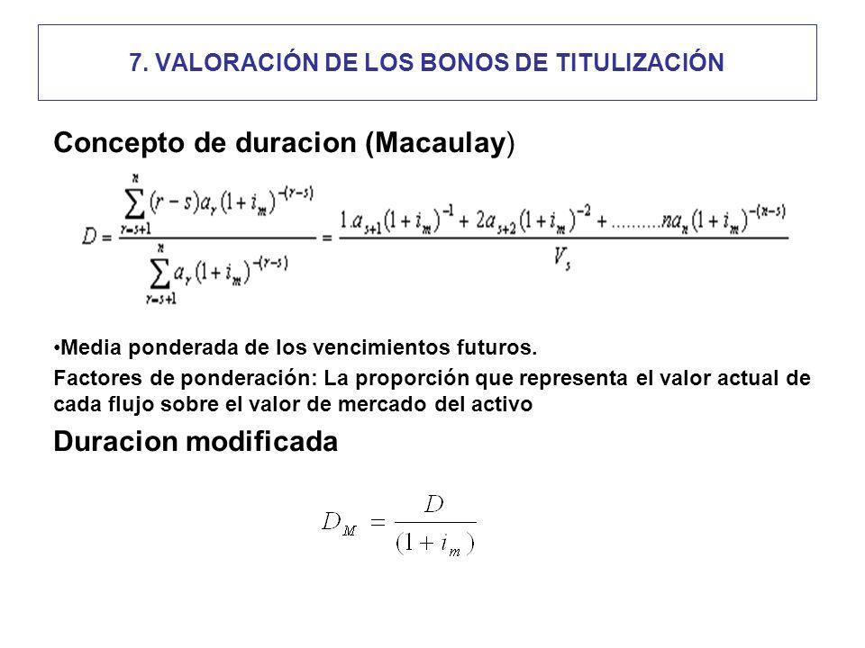 7. VALORACIÓN DE LOS BONOS DE TITULIZACIÓN