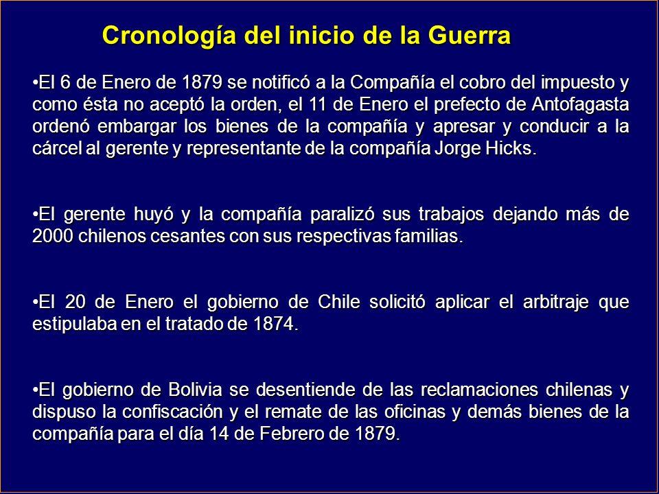 Cronología del inicio de la Guerra