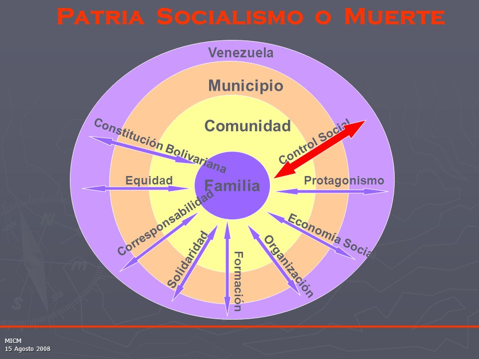 Patria Socialismo o Muerte