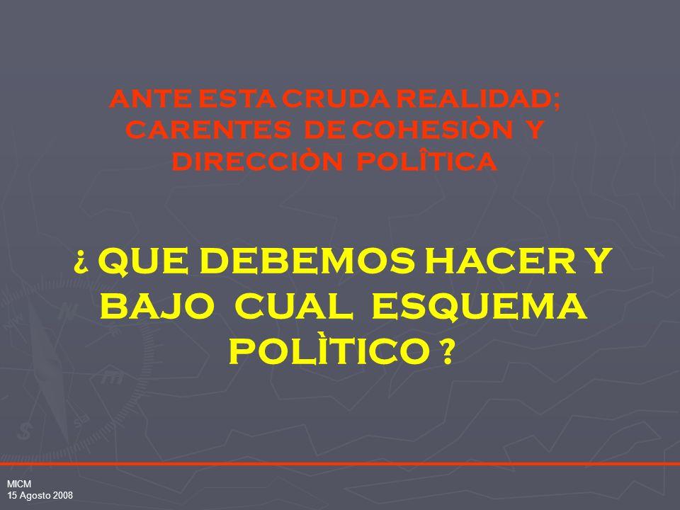 ¿ QUE DEBEMOS HACER Y BAJO CUAL ESQUEMA POLÌTICO
