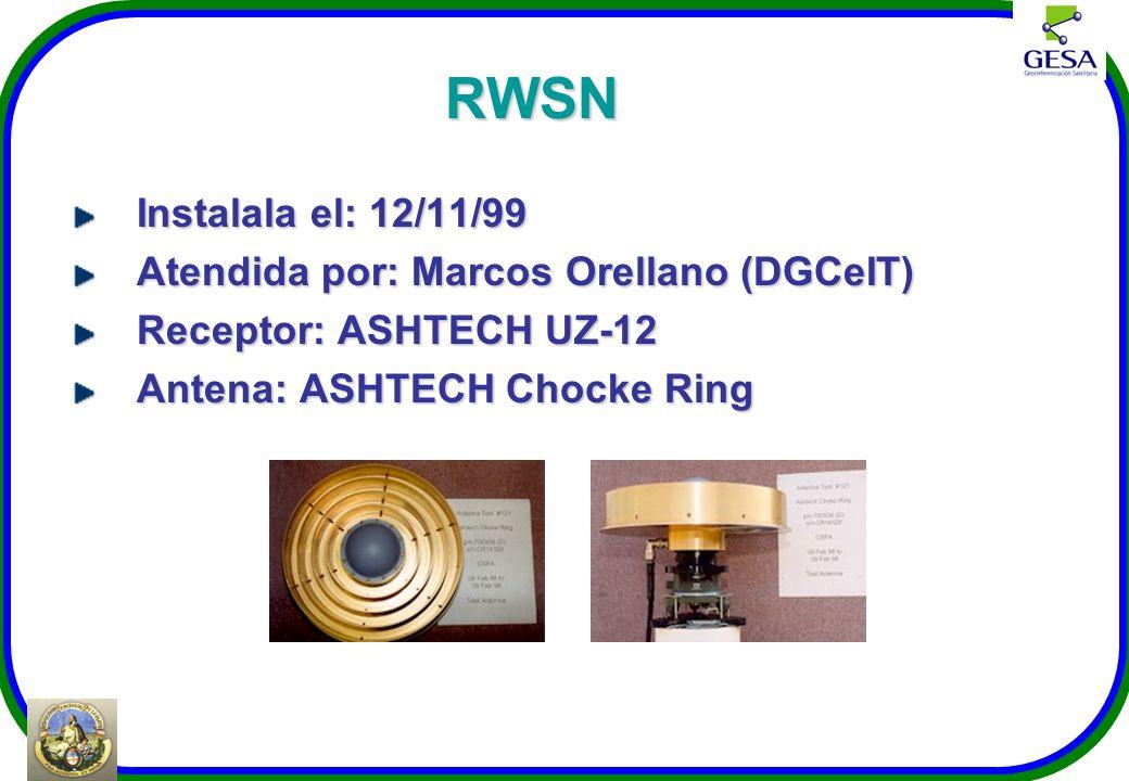 RWSN Instalala el: 12/11/99 Atendida por: Marcos Orellano (DGCeIT)