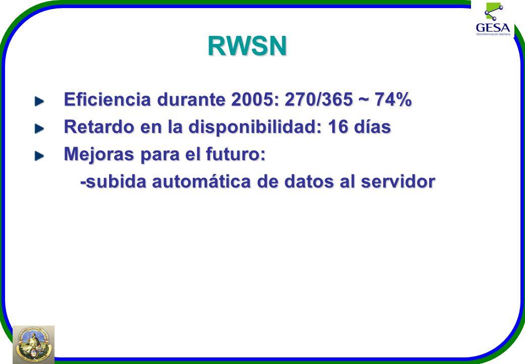 RWSN Eficiencia durante 2005: 270/365 ~ 74%
