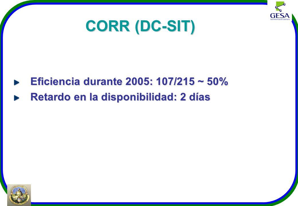 CORR (DC-SIT) Eficiencia durante 2005: 107/215 ~ 50%