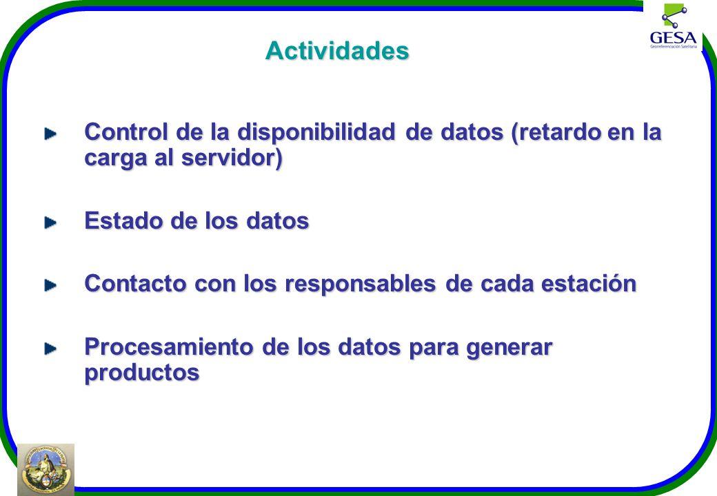 Actividades Control de la disponibilidad de datos (retardo en la carga al servidor) Estado de los datos.