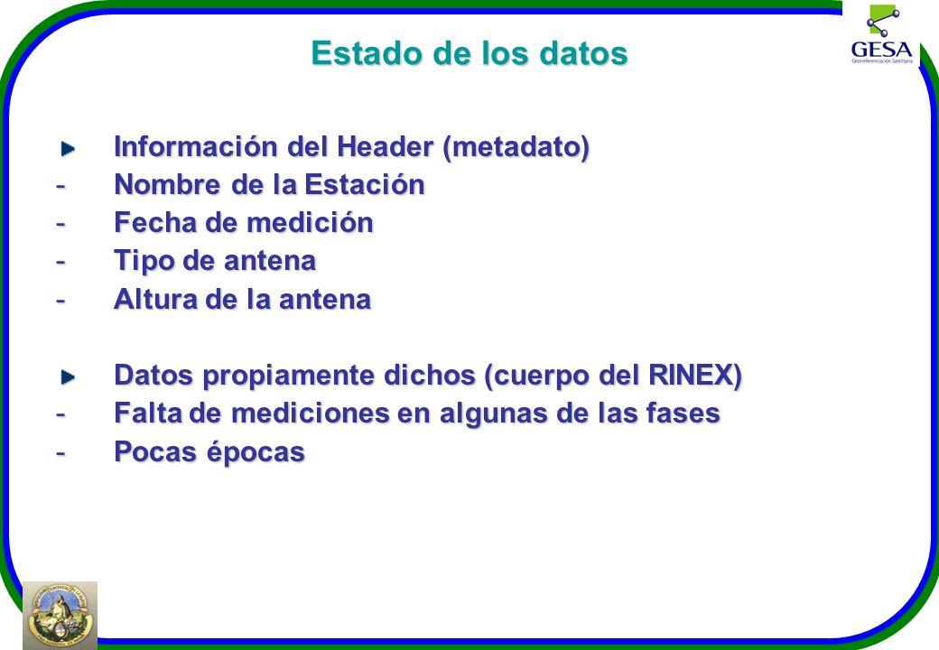 Estado de los datos Información del Header (metadato)