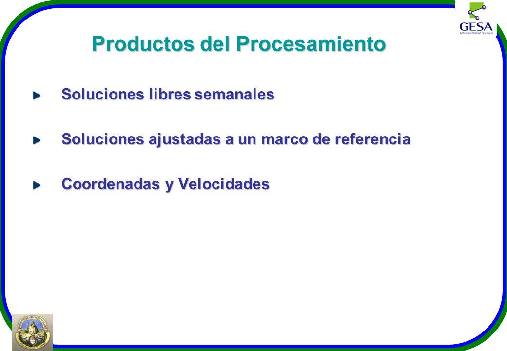 Productos del Procesamiento