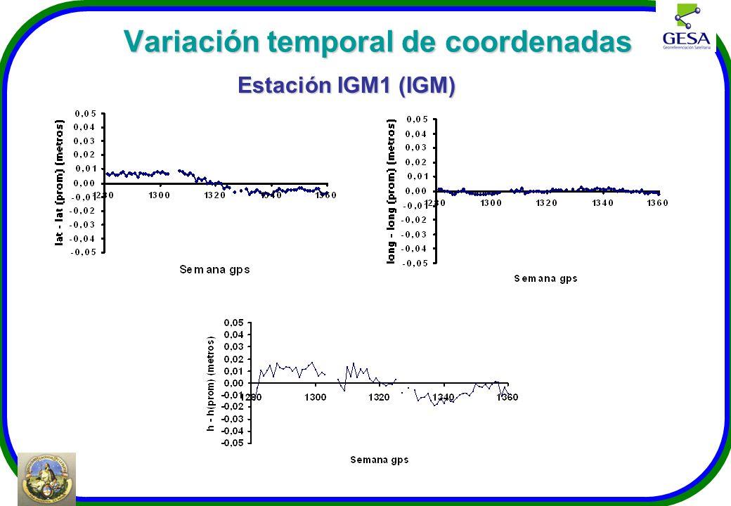 Variación temporal de coordenadas