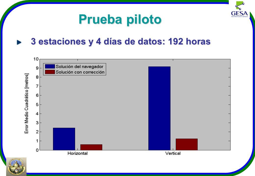 Prueba piloto 3 estaciones y 4 días de datos: 192 horas