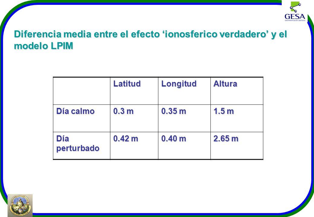 Diferencia media entre el efecto 'ionosferico verdadero' y el modelo LPIM