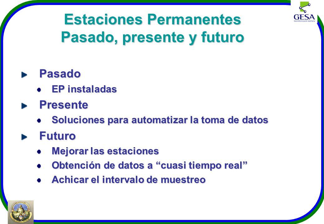 Estaciones Permanentes Pasado, presente y futuro
