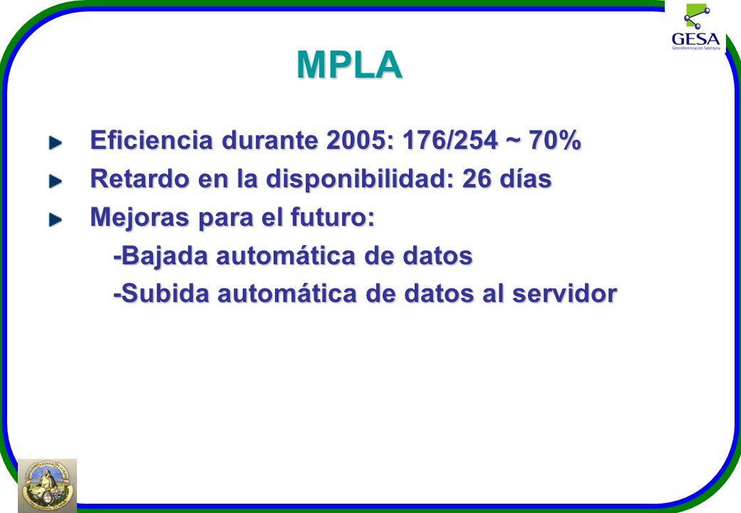 MPLA Eficiencia durante 2005: 176/254 ~ 70%