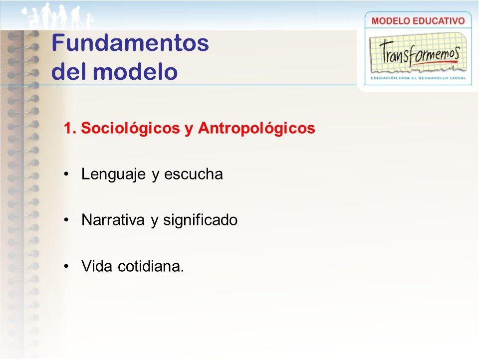 Fundamentos del modelo 1. Sociológicos y Antropológicos